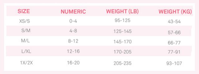 Yummie Tummie InShape Size Chart